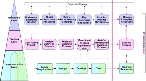 BPTA-Methodology-new.png
